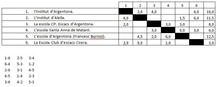 chesss111